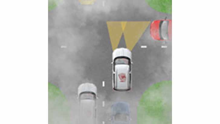Правила использования световых приборов автомобиля
