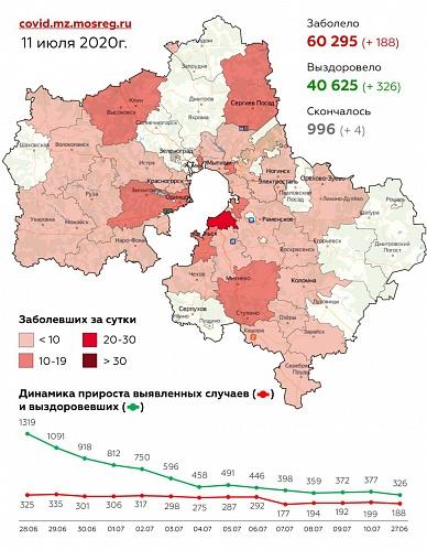 Подмосковный Клин в четвёрке по заболеваемости COVID-2019 в регионе за прошедшие сутки