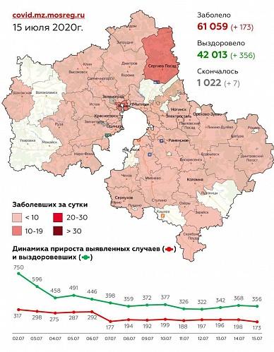 Сводка по заболеваемости коронавирусной инфекцией в Подмосковье на 15 июля