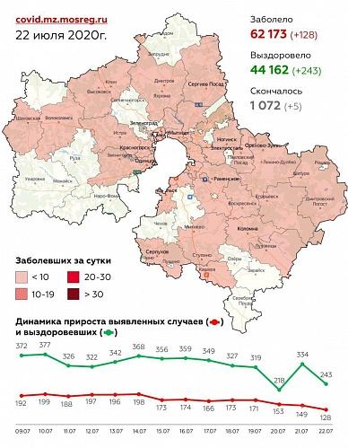 Сводка по заболеваемости COVID-2019 в Подмосковье на 22 июля