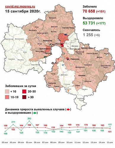 Клин в десятке муниципалитетов по наибольшему числу заражённых COVID-19 за сутки