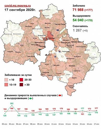 Сводка по заболеваемости коронавирусом в Подмосковье на 17 сентября
