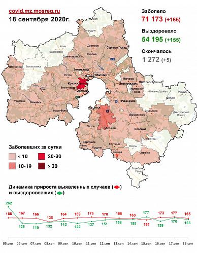 Сводка по заболеваемости COVID-19 в Подмосковье на 18 сентября