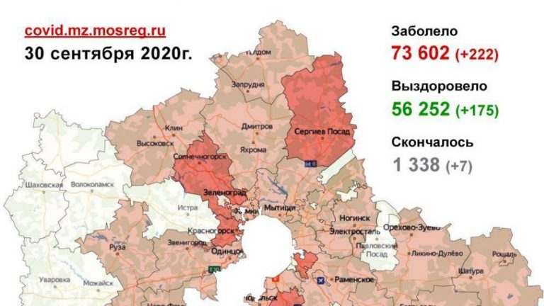 Сводка заболевания коронавирусом в Подмосковье на 30 сентября