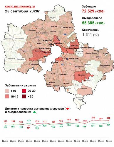 Сводка по заболеваемости коронавирусной инфекцией в Подмосковье на 25 сентября