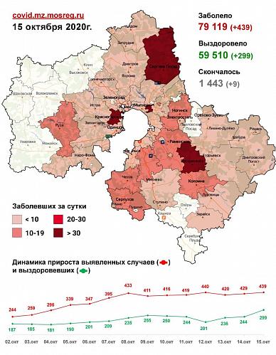 Сводка заболеваемости коронавирусом в Подмосковье на 15 октября