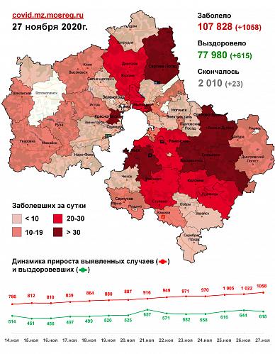 Россия, Москва и Подмосковье обновили антирекорды по количеству заболевших коронавирусом