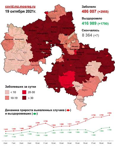 В России и Подмосковье вновь обновились рекорды по заболеваемости COVID-19